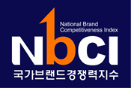 NBCI (national brand competitiveness index)